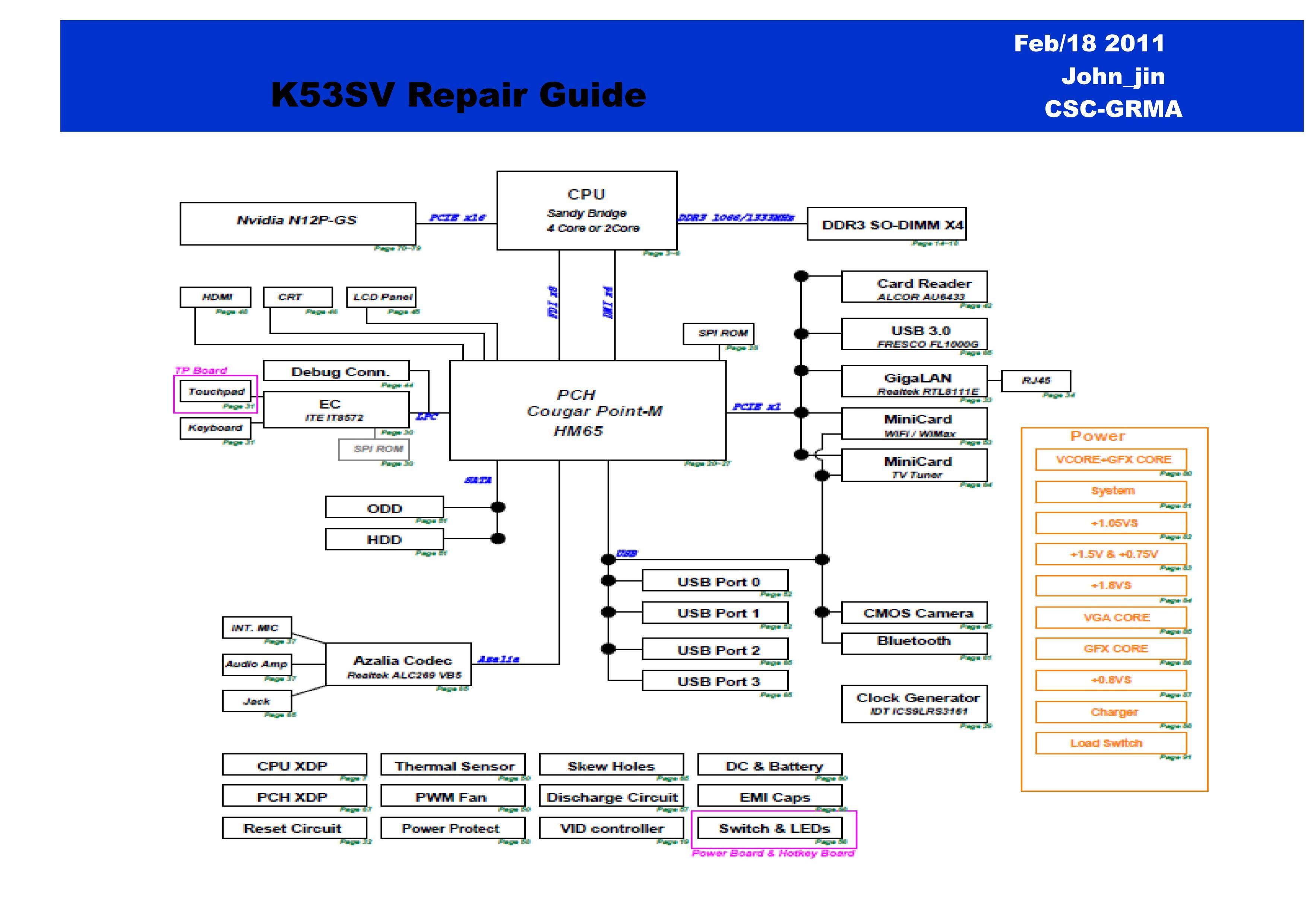 K53SV Repair Guide