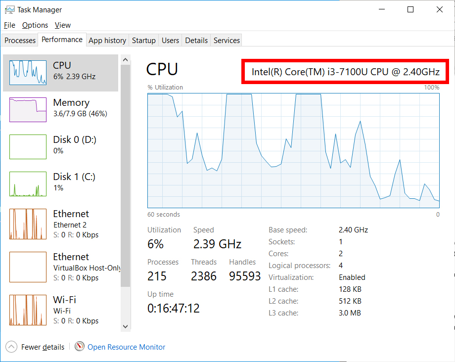 task-manager-cpu